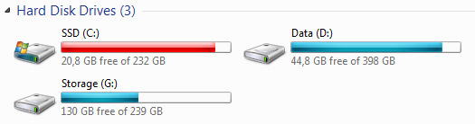 250 GB SSD for web development is just enough